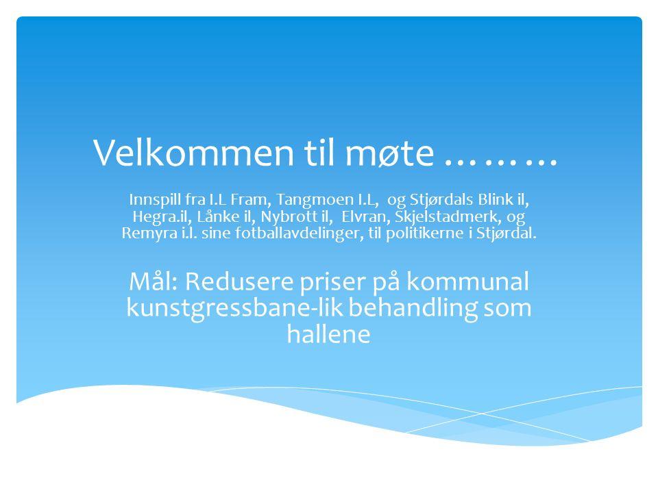 Velkommen til møte ……… Innspill fra I.L Fram, Tangmoen I.L, og Stjørdals Blink il, Hegra.il, Lånke il, Nybrott il, Elvran, Skjelstadmerk, og Remyra i.l.