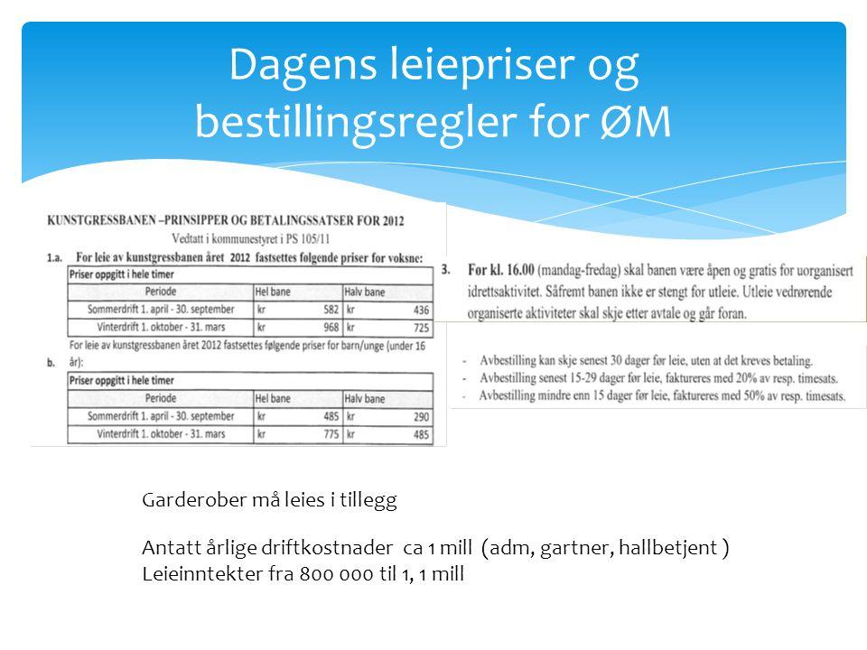 Dagens leiepriser og bestillingsregler for ØM Antatt årlige driftkostnader ca 1 mill (adm, gartner, hallbetjent ) Leieinntekter fra 800 000 til 1, 1 mill Garderober må leies i tillegg