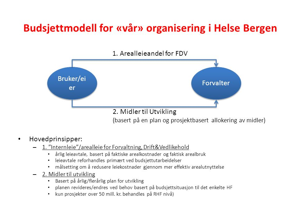 """Budsjettmodell for «vår» organisering i Helse Bergen Hovedprinsipper: – 1. """"Internleie""""/arealleie for Forvaltning, Drift&Vedlikehold årlig leieavtale,"""