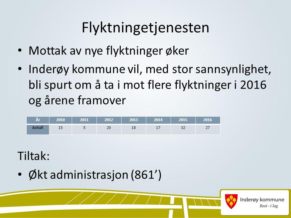 Flyktningetjenesten Mottak av nye flyktninger øker Inderøy kommune vil, med stor sannsynlighet, bli spurt om å ta i mot flere flyktninger i 2016 og årene framover Tiltak: Økt administrasjon (861') År2010201120122013201420152016 Antall1552018173227