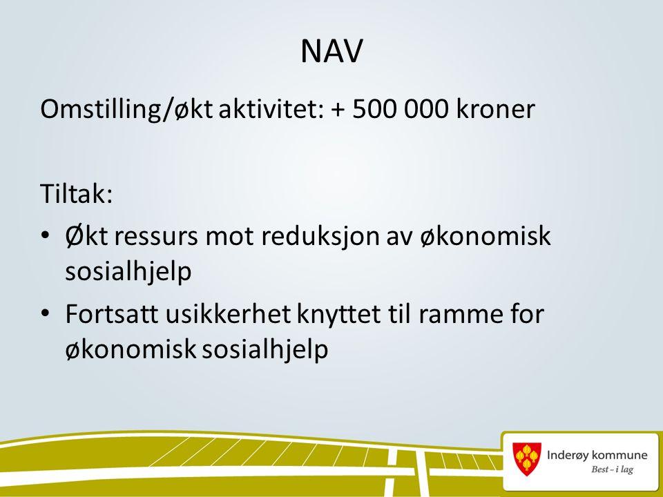 NAV Omstilling/økt aktivitet: + 500 000 kroner Tiltak: Økt ressurs mot reduksjon av økonomisk sosialhjelp Fortsatt usikkerhet knyttet til ramme for økonomisk sosialhjelp