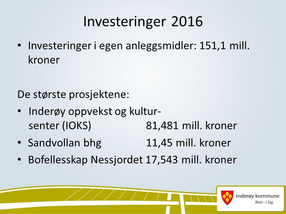 Investeringer 2016 Investeringer i egen anleggsmidler: 151,1 mill.