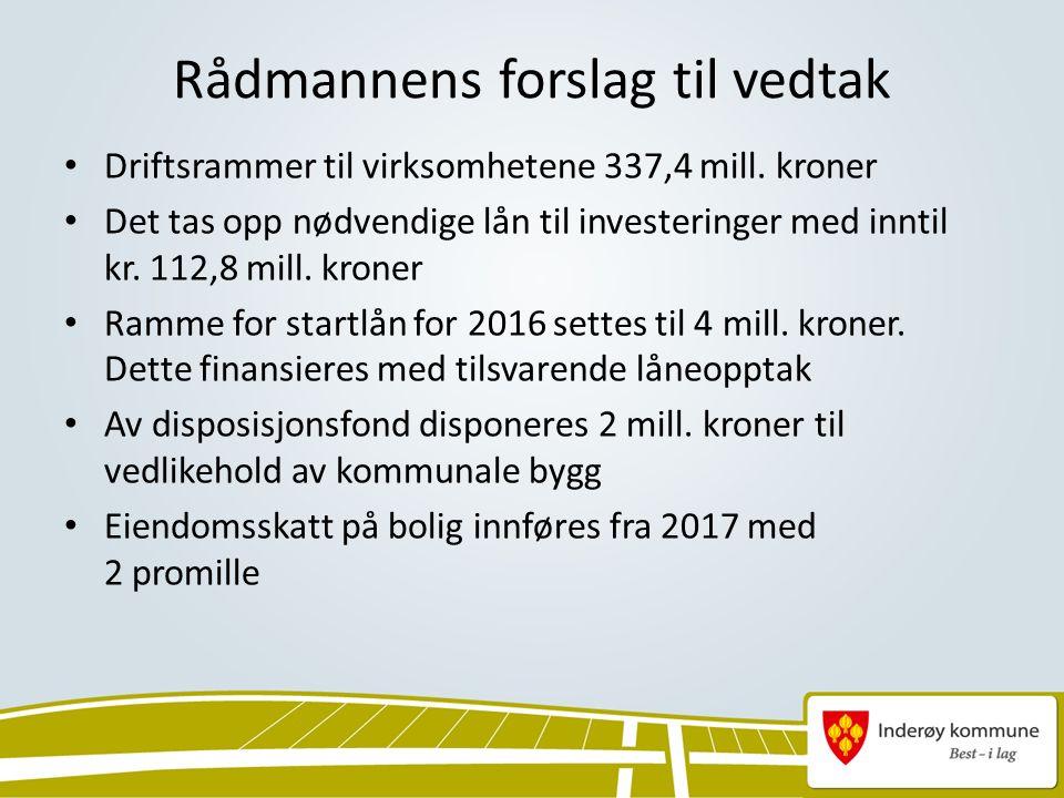 Rådmannens forslag til vedtak Driftsrammer til virksomhetene 337,4 mill.