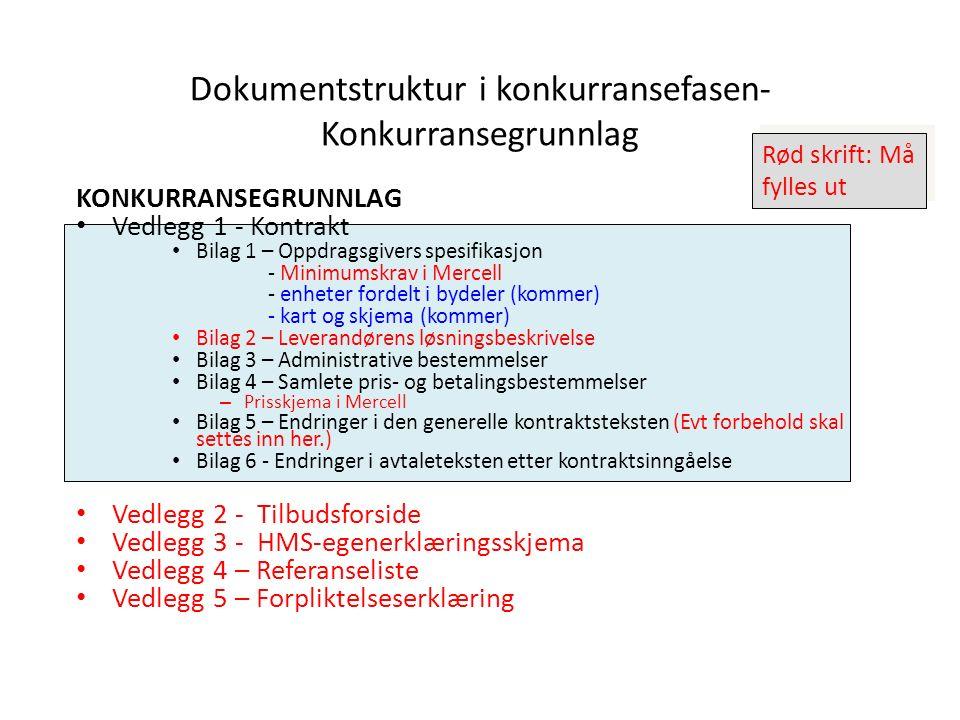 Dokumentstruktur i konkurransefasen- Konkurransegrunnlag KONKURRANSEGRUNNLAG Vedlegg 1 - Kontrakt Bilag 1 – Oppdragsgivers spesifikasjon - Minimumskrav i Mercell - enheter fordelt i bydeler (kommer) - kart og skjema (kommer) Bilag 2 – Leverandørens løsningsbeskrivelse Bilag 3 – Administrative bestemmelser Bilag 4 – Samlete pris- og betalingsbestemmelser – Prisskjema i Mercell Bilag 5 – Endringer i den generelle kontraktsteksten (Evt forbehold skal settes inn her.) Bilag 6 - Endringer i avtaleteksten etter kontraktsinngåelse Vedlegg 2 - Tilbudsforside Vedlegg 3 - HMS-egenerklæringsskjema Vedlegg 4 – Referanseliste Vedlegg 5 – Forpliktelseserklæring Rød skrift: Må fylles ut