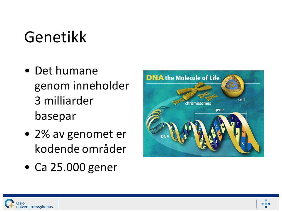 Genetikk Det humane genom inneholder 3 milliarder basepar 2% av genomet er kodende områder Ca 25.000 gener