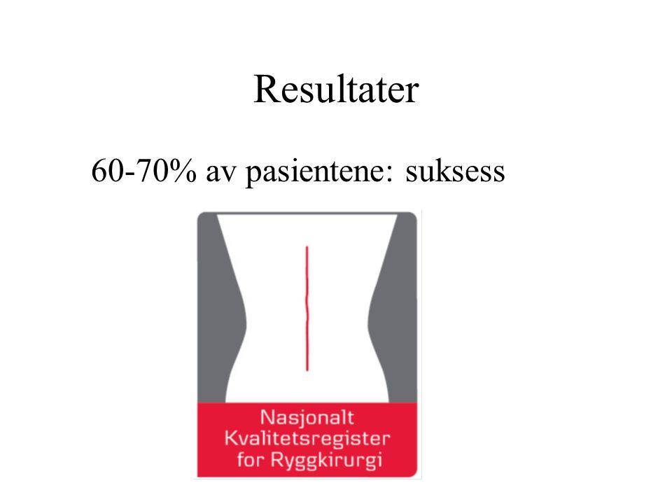Resultater 60-70% av pasientene: suksess