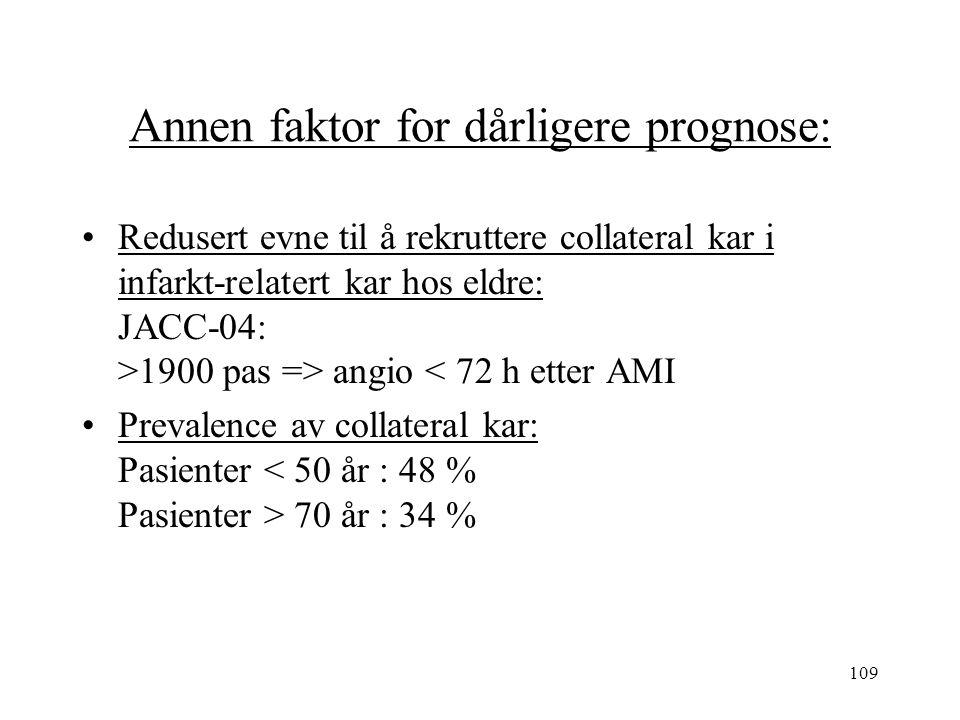 109 Annen faktor for dårligere prognose: Redusert evne til å rekruttere collateral kar i infarkt-relatert kar hos eldre: JACC-04: >1900 pas => angio < 72 h etter AMI Prevalence av collateral kar: Pasienter 70 år : 34 %