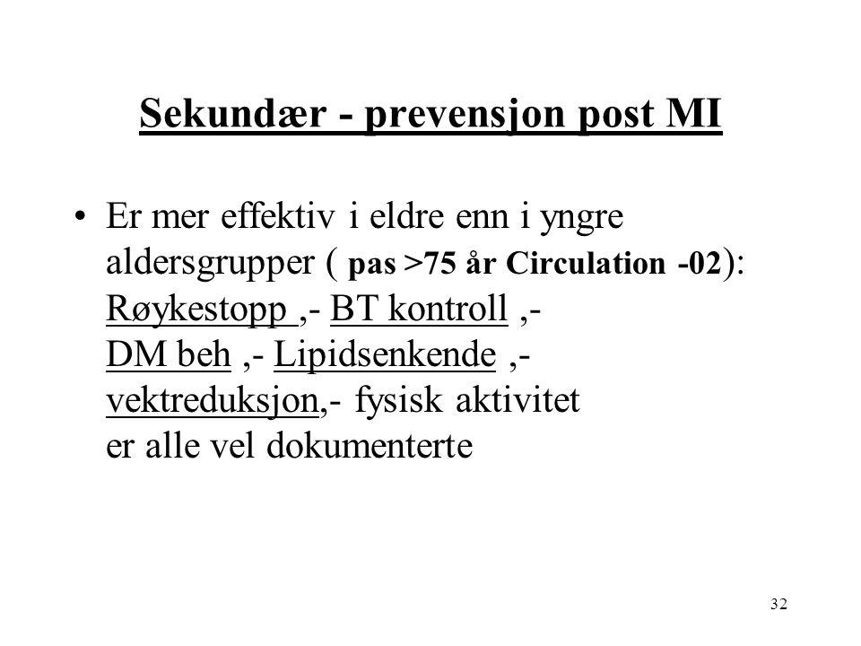 32 Sekundær - prevensjon post MI Er mer effektiv i eldre enn i yngre aldersgrupper ( pas >75 år Circulation -02 ): Røykestopp,- BT kontroll,- DM beh,- Lipidsenkende,- vektreduksjon,- fysisk aktivitet er alle vel dokumenterte