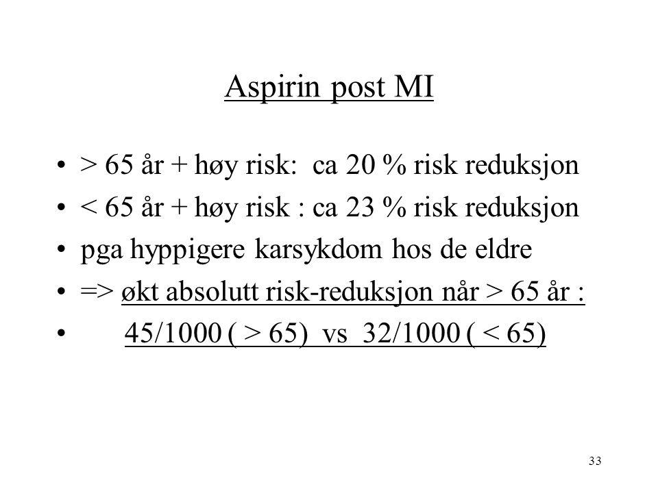 33 Aspirin post MI > 65 år + høy risk: ca 20 % risk reduksjon < 65 år + høy risk : ca 23 % risk reduksjon pga hyppigere karsykdom hos de eldre => økt absolutt risk-reduksjon når > 65 år : 45/1000 ( > 65) vs 32/1000 ( < 65)