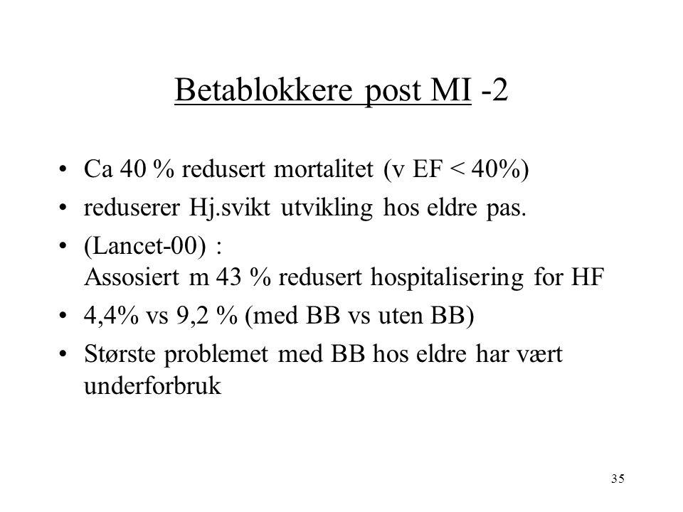 35 Betablokkere post MI -2 Ca 40 % redusert mortalitet (v EF < 40%) reduserer Hj.svikt utvikling hos eldre pas.