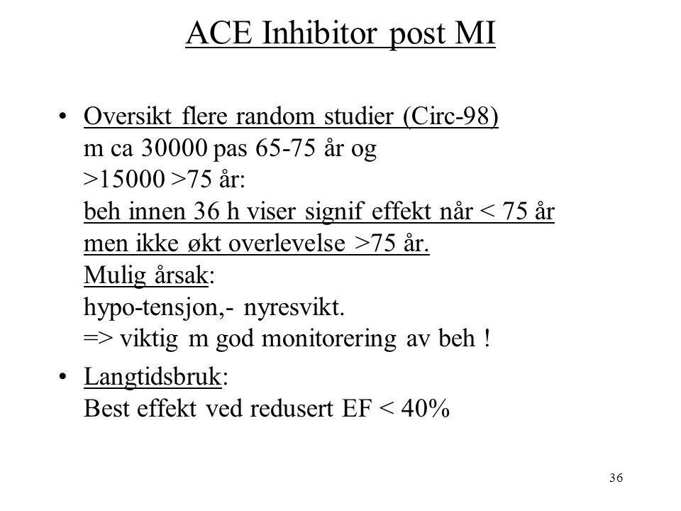 36 ACE Inhibitor post MI Oversikt flere random studier (Circ-98) m ca 30000 pas 65-75 år og >15000 >75 år: beh innen 36 h viser signif effekt når 75 år.