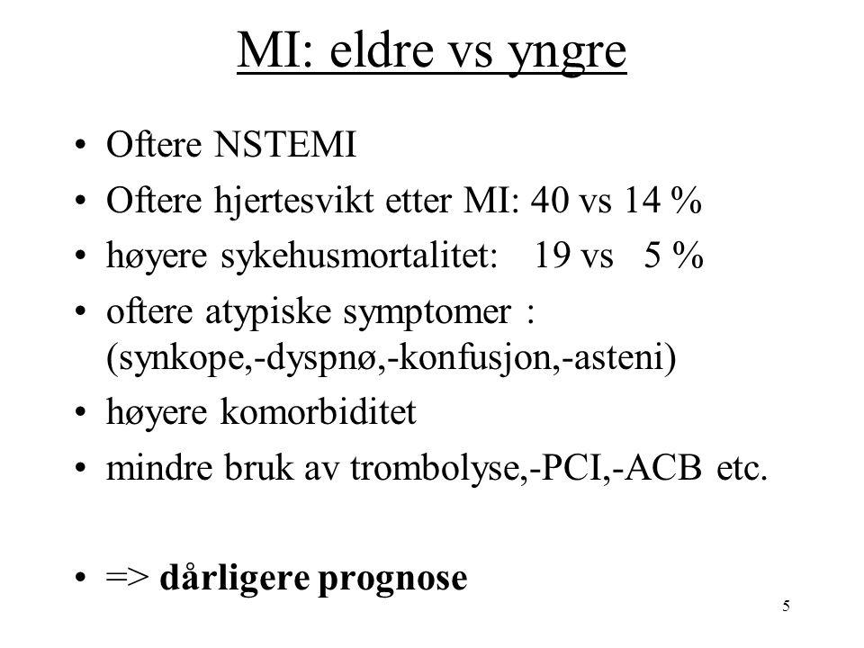 5 MI: eldre vs yngre Oftere NSTEMI Oftere hjertesvikt etter MI: 40 vs 14 % høyere sykehusmortalitet: 19 vs 5 % oftere atypiske symptomer : (synkope,-dyspnø,-konfusjon,-asteni) høyere komorbiditet mindre bruk av trombolyse,-PCI,-ACB etc.