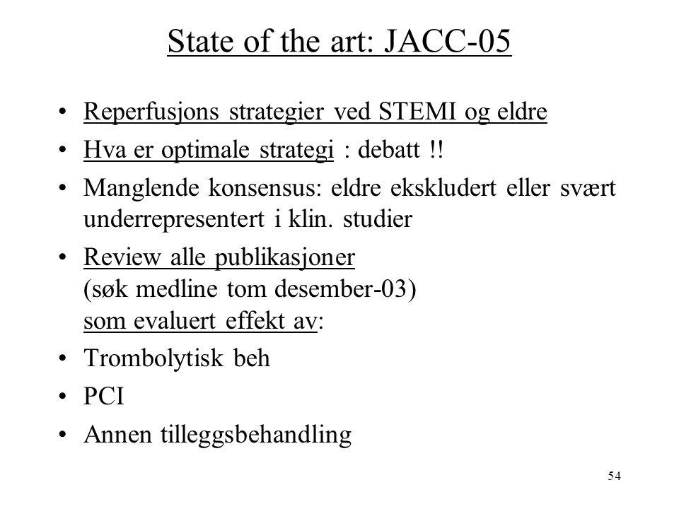 54 State of the art: JACC-05 Reperfusjons strategier ved STEMI og eldre Hva er optimale strategi : debatt !.