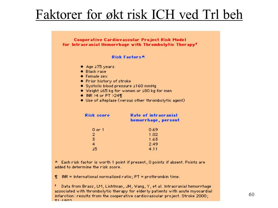 60 Faktorer for økt risk ICH ved Trl beh