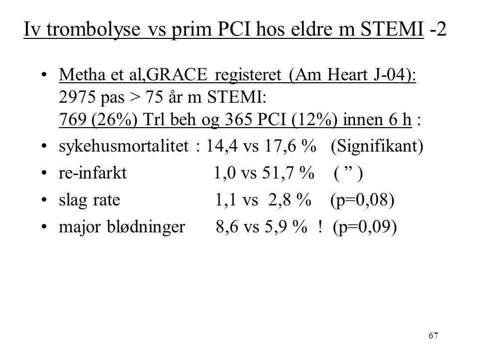67 Iv trombolyse vs prim PCI hos eldre m STEMI -2 Metha et al,GRACE registeret (Am Heart J-04): 2975 pas > 75 år m STEMI: 769 (26%) Trl beh og 365 PCI (12%) innen 6 h : sykehusmortalitet : 14,4 vs 17,6 % (Signifikant) re-infarkt 1,0 vs 51,7 % ( ) slag rate 1,1 vs 2,8 % (p=0,08) major blødninger 8,6 vs 5,9 % .