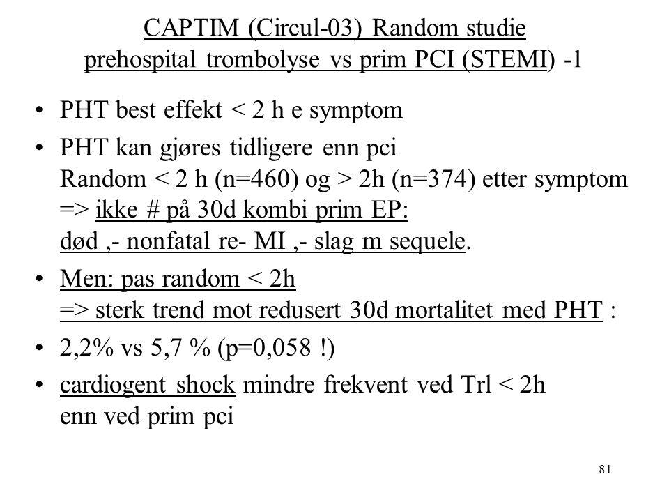 81 CAPTIM (Circul-03) Random studie prehospital trombolyse vs prim PCI (STEMI) -1 PHT best effekt < 2 h e symptom PHT kan gjøres tidligere enn pci Random 2h (n=374) etter symptom => ikke # på 30d kombi prim EP: død,- nonfatal re- MI,- slag m sequele.