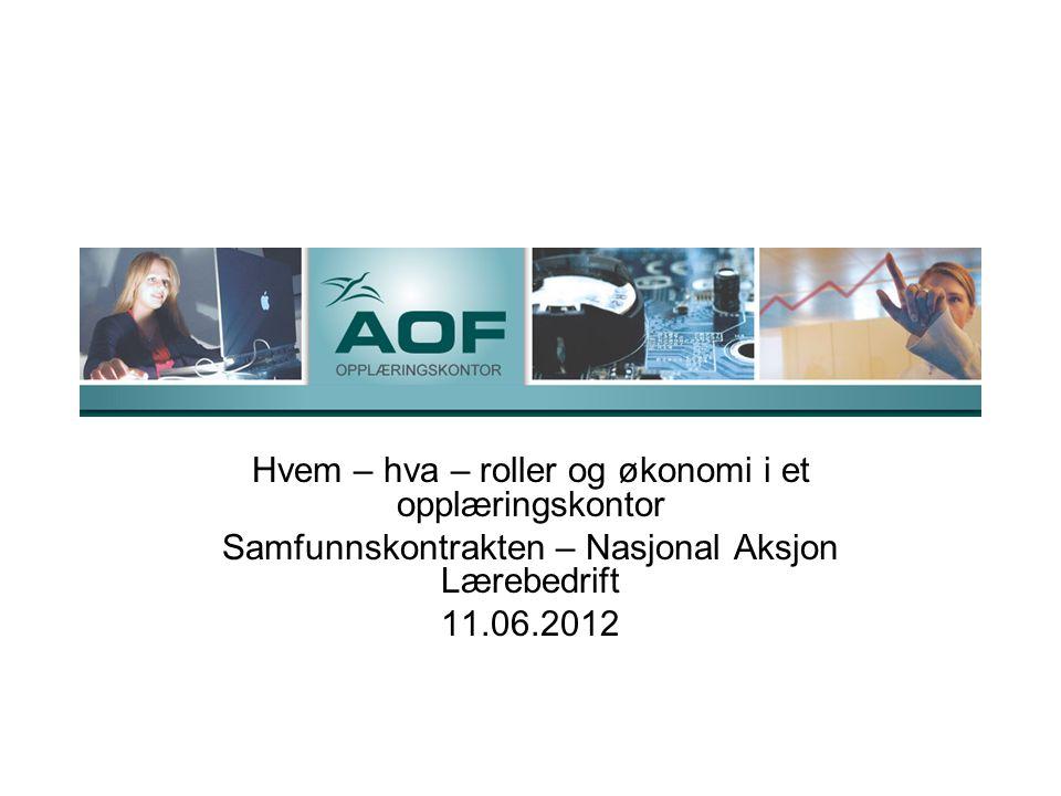 Hvem – hva – roller og økonomi i et opplæringskontor Samfunnskontrakten – Nasjonal Aksjon Lærebedrift 11.06.2012