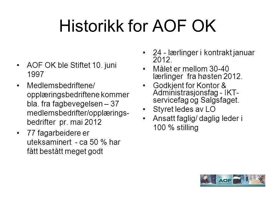 Historikk for AOF OK AOF OK ble Stiftet 10.