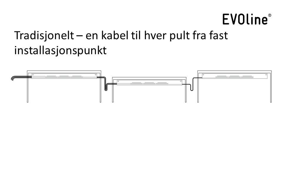 Tradisjonelt – en kabel til hver pult fra fast installasjonspunkt