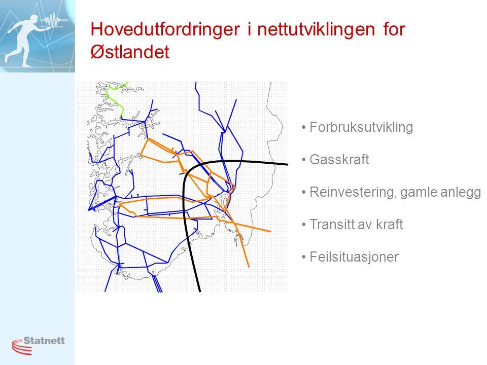 Hovedutfordringer i nettutviklingen for Østlandet Forbruksutvikling Gasskraft Reinvestering, gamle anlegg Transitt av kraft Feilsituasjoner