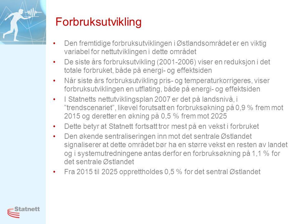Forbruksutvikling Den fremtidige forbruksutviklingen i Østlandsområdet er en viktig variabel for nettutviklingen i dette området De siste års forbruksutvikling (2001-2006) viser en reduksjon i det totale forbruket, både på energi- og effektsiden Når siste års forbruksutvikling pris- og temperaturkorrigeres, viser forbruksutviklingen en utflating, både på energi- og effektsiden I Statnetts nettutviklingsplan 2007 er det på landsnivå, i trendscenariet , likevel forutsatt en forbruksøkning på 0,9 % frem mot 2015 og deretter en økning på 0,5 % frem mot 2025 Dette betyr at Statnett fortsatt tror mest på en vekst i forbruket Den økende sentraliseringen inn mot det sentrale Østlandet signaliserer at dette området bør ha en større vekst en resten av landet og i systemutredningene antas derfor en forbruksøkning på 1,1 % for det sentrale Østlandet Fra 2015 til 2025 opprettholdes 0,5 % for det sentral Østlandet