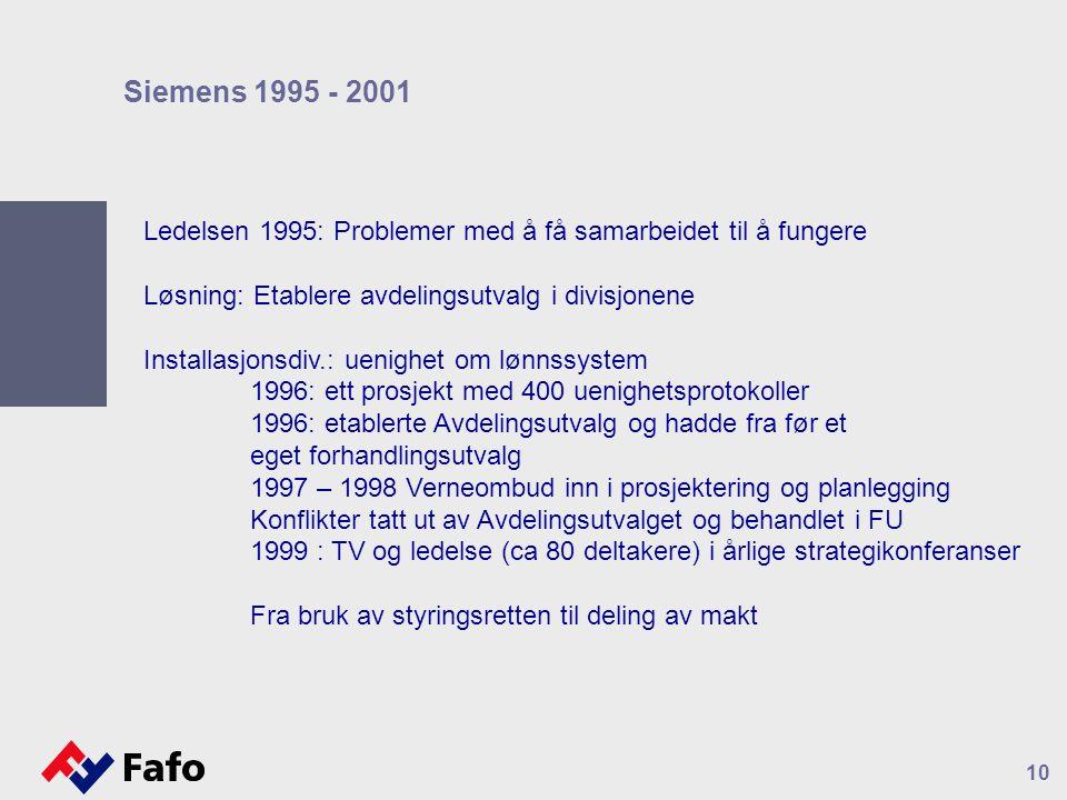 Siemens 1995 - 2001 Ledelsen 1995: Problemer med å få samarbeidet til å fungere Løsning: Etablere avdelingsutvalg i divisjonene Installasjonsdiv.: uenighet om lønnssystem 1996: ett prosjekt med 400 uenighetsprotokoller 1996: etablerte Avdelingsutvalg og hadde fra før et eget forhandlingsutvalg 1997 – 1998 Verneombud inn i prosjektering og planlegging Konflikter tatt ut av Avdelingsutvalget og behandlet i FU 1999 : TV og ledelse (ca 80 deltakere) i årlige strategikonferanser Fra bruk av styringsretten til deling av makt 10