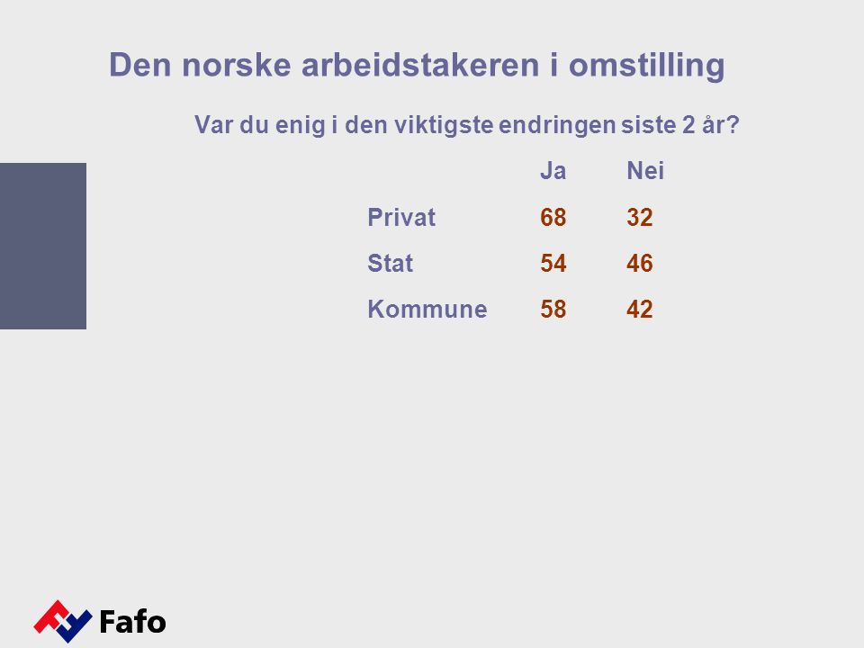 Den norske arbeidstakeren i omstilling Var du enig i den viktigste endringen siste 2 år.