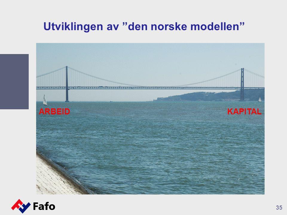 35 Utviklingen av den norske modellen ARBEIDKAPITAL