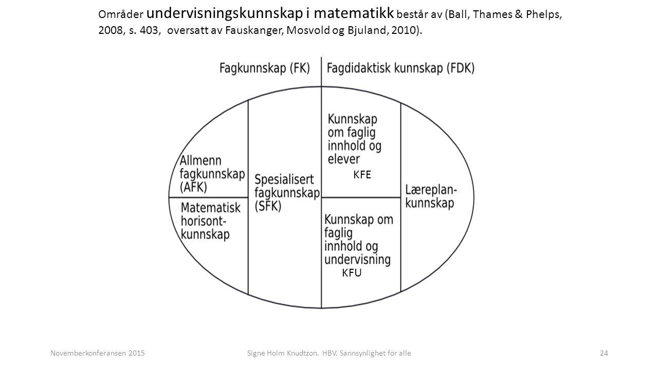 Novemberkonferansen 2015Signe Holm Knudtzon. HBV.