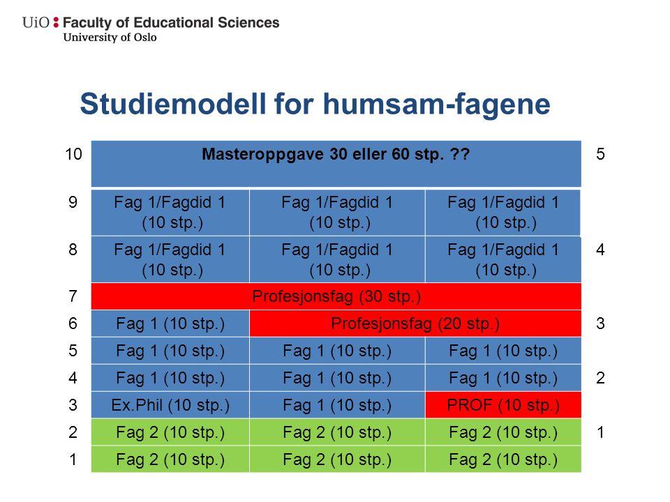 Studiemodell for humsam-fagene 10Masteroppgave 30 eller 60 stp.