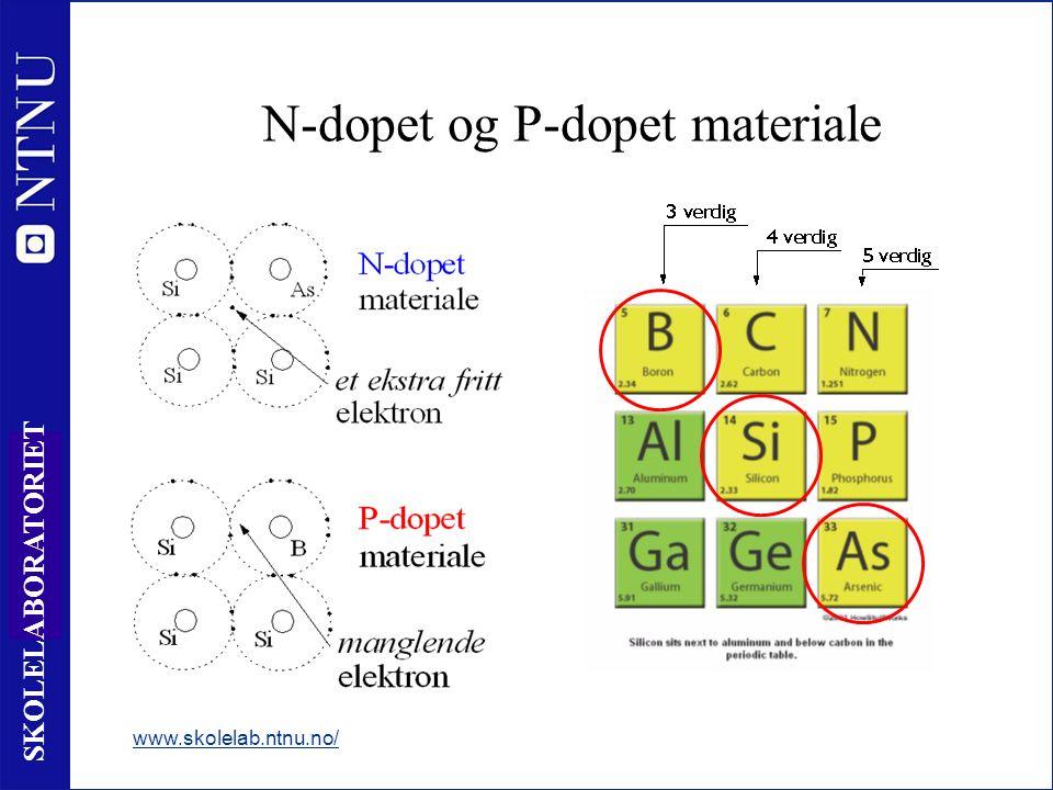 5 SKOLELABORATORIET N-dopet og P-dopet materiale www.skolelab.ntnu.no/