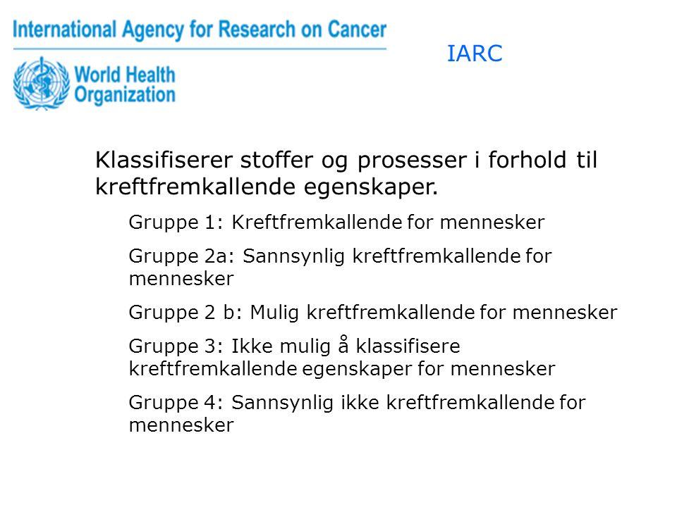 Klassifiserer stoffer og prosesser i forhold til kreftfremkallende egenskaper. Gruppe 1: Kreftfremkallende for mennesker Gruppe 2a: Sannsynlig kreftfr