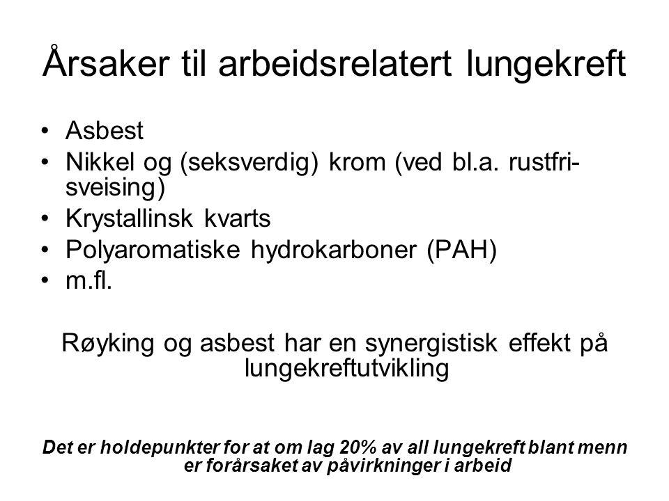 Årsaker til arbeidsrelatert lungekreft Asbest Nikkel og (seksverdig) krom (ved bl.a. rustfri- sveising) Krystallinsk kvarts Polyaromatiske hydrokarbon