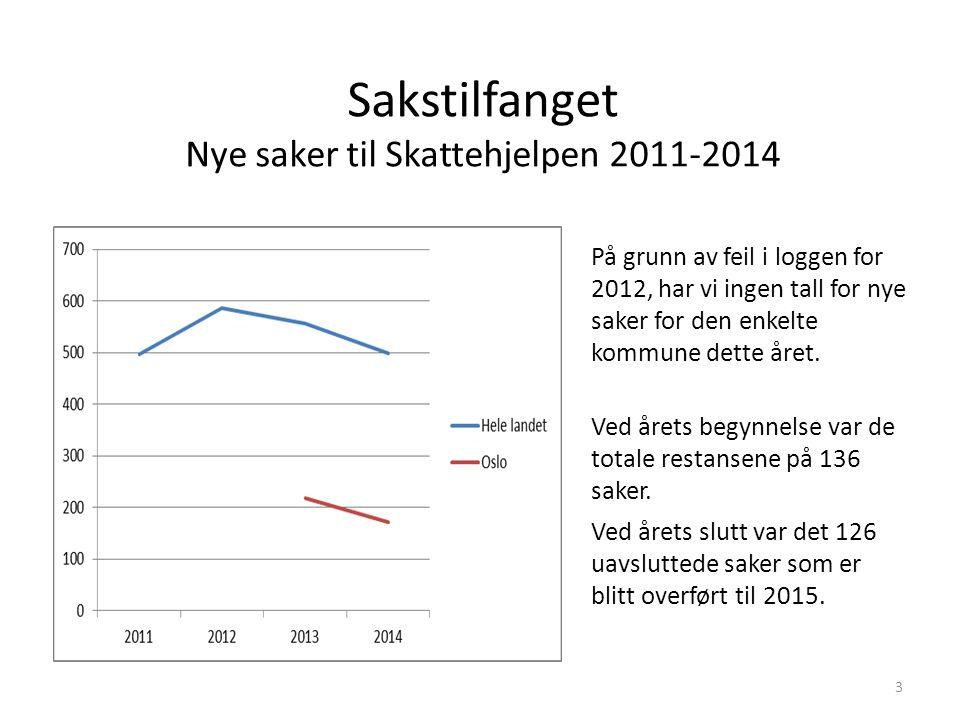 Sakstilfanget Nye saker til Skattehjelpen 2011-2014 3 På grunn av feil i loggen for 2012, har vi ingen tall for nye saker for den enkelte kommune dette året.