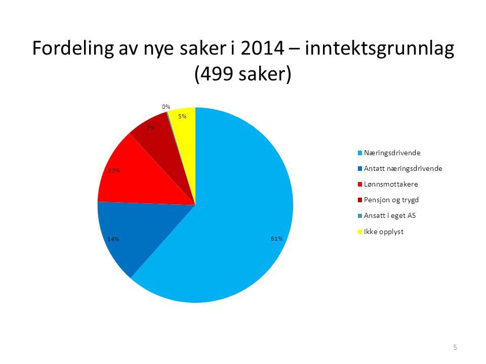 Fordeling av nye saker i 2014 – inntektsgrunnlag (499 saker) 5