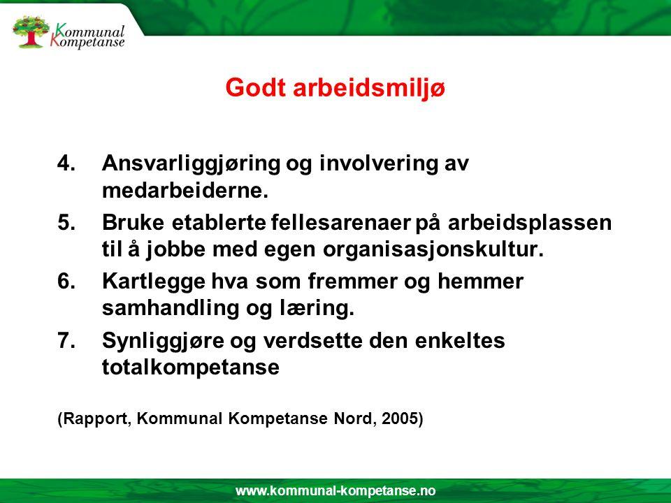 www.kommunal-kompetanse.no Godt arbeidsmiljø 4.Ansvarliggjøring og involvering av medarbeiderne.