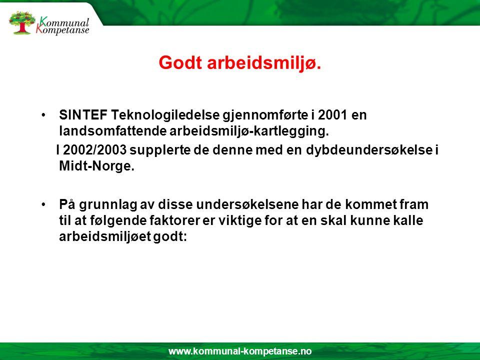 www.kommunal-kompetanse.no Godt arbeidsmiljø. SINTEF Teknologiledelse gjennomførte i 2001 en landsomfattende arbeidsmiljø-kartlegging. I 2002/2003 sup