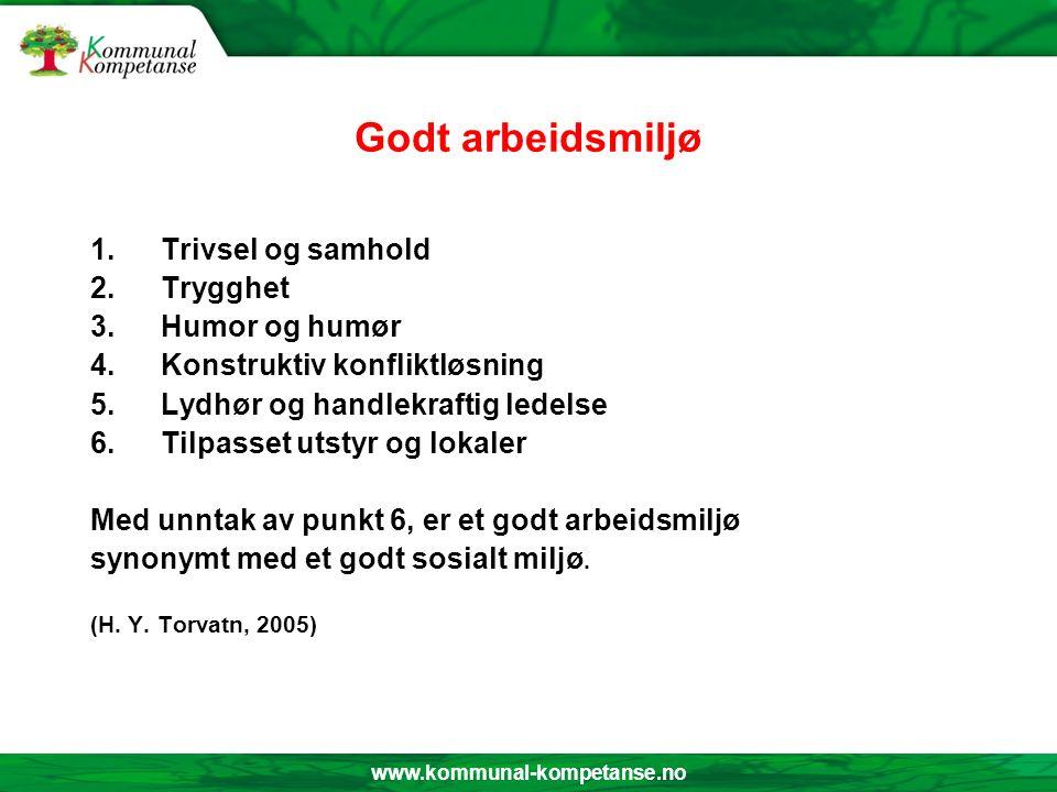 www.kommunal-kompetanse.no Godt arbeidsmiljø 1.Trivsel og samhold 2.Trygghet 3.Humor og humør 4.Konstruktiv konfliktløsning 5.Lydhør og handlekraftig