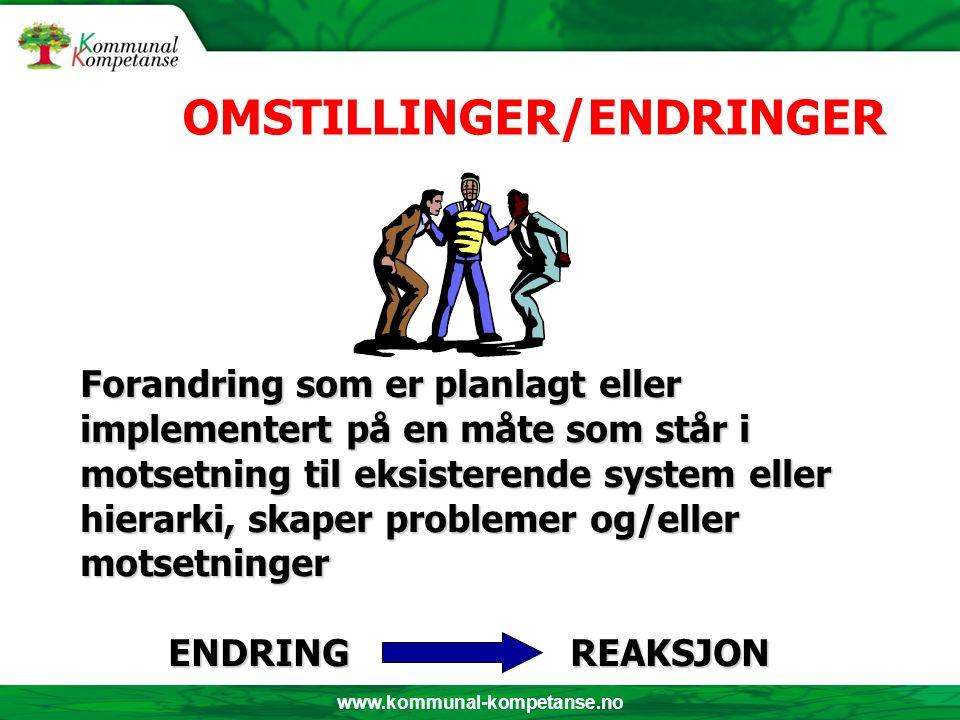Forandring som er planlagt eller implementert på en måte som står i motsetning til eksisterende system eller hierarki, skaper problemer og/eller motsetninger ENDRING REAKSJON ENDRING REAKSJON OMSTILLINGER/ENDRINGER