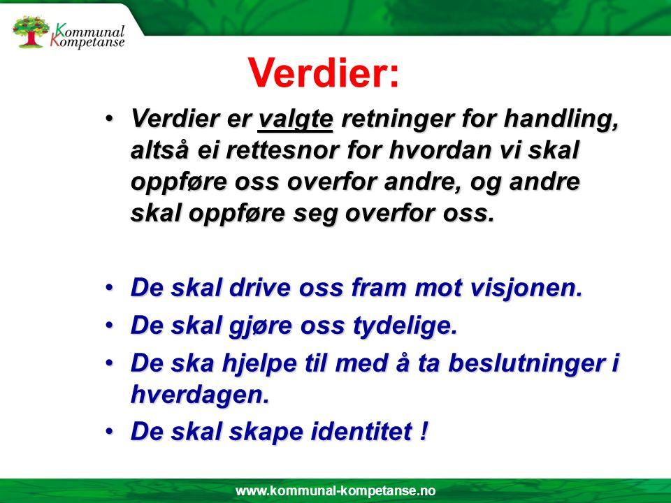 www.kommunal-kompetanse.no Verdier: Verdier er valgte retninger for handling, altså ei rettesnor for hvordan vi skal oppføre oss overfor andre, og and