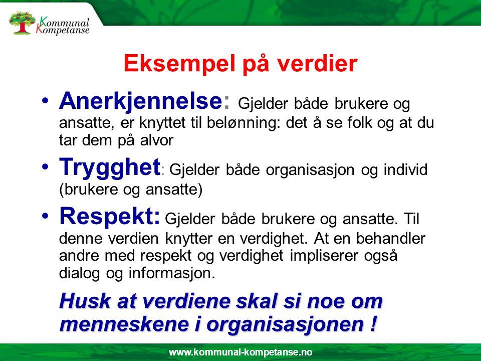 www.kommunal-kompetanse.no Husk at verdiene skal si noe om menneskene i organisasjonen ! Eksempel på verdier Anerkjennelse: Gjelder både brukere og an