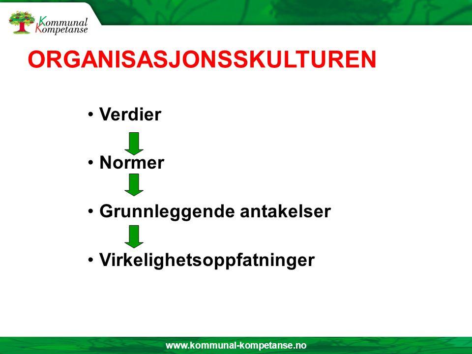 www.kommunal-kompetanse.no ORGANISASJONSSKULTUREN Verdier Normer Grunnleggende antakelser Virkelighetsoppfatninger