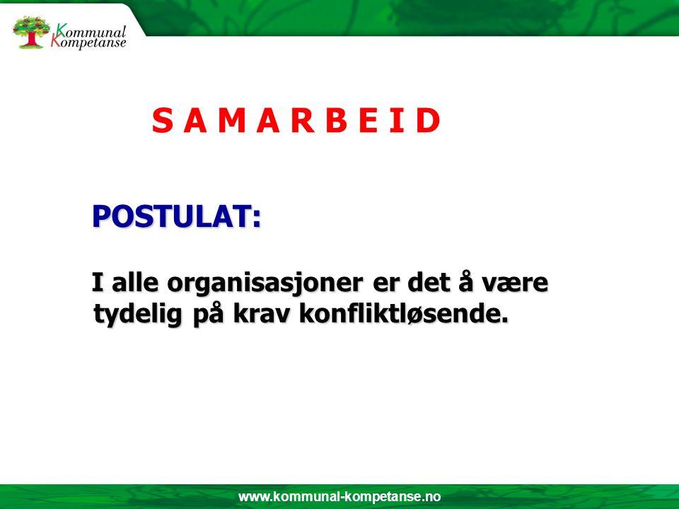www.kommunal-kompetanse.no POSTULAT: POSTULAT: I alle organisasjoner er det å være tydelig på krav konfliktløsende.