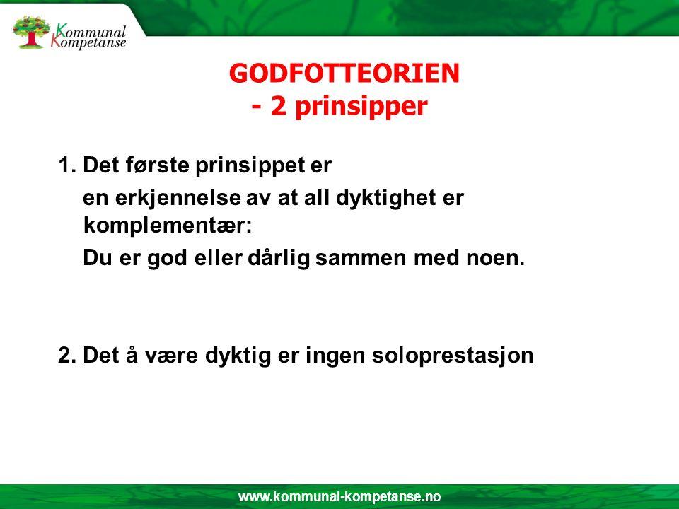 www.kommunal-kompetanse.no GODFOTTEORIEN - 2 prinsipper 1.