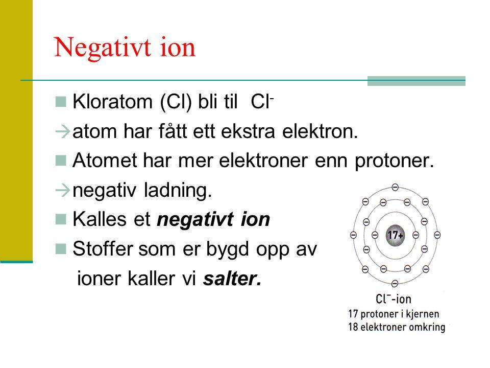 Negativt ion Kloratom (Cl) bli til Cl -  atom har fått ett ekstra elektron. Atomet har mer elektroner enn protoner.  negativ ladning. Kalles et nega