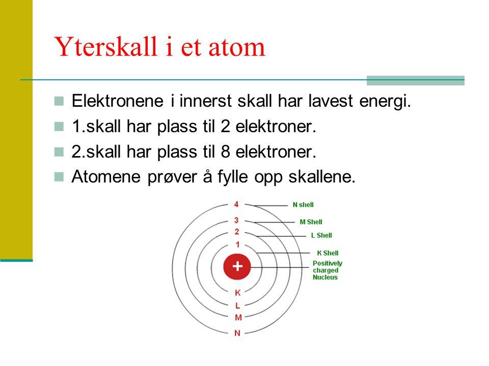 Yterskall i et atom Elektronene i innerst skall har lavest energi. 1.skall har plass til 2 elektroner. 2.skall har plass til 8 elektroner. Atomene prø