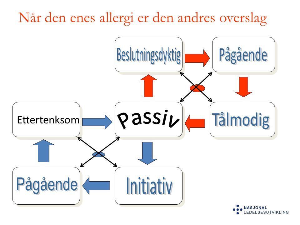 Ettertenksom Når den enes allergi er den andres overslag