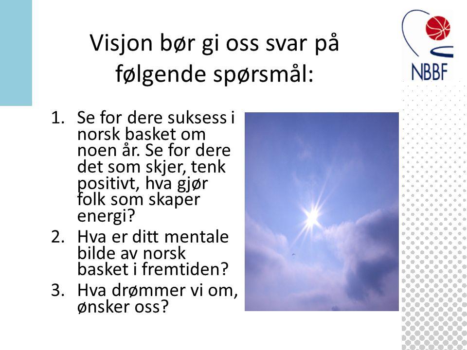 1.Se for dere suksess i norsk basket om noen år.