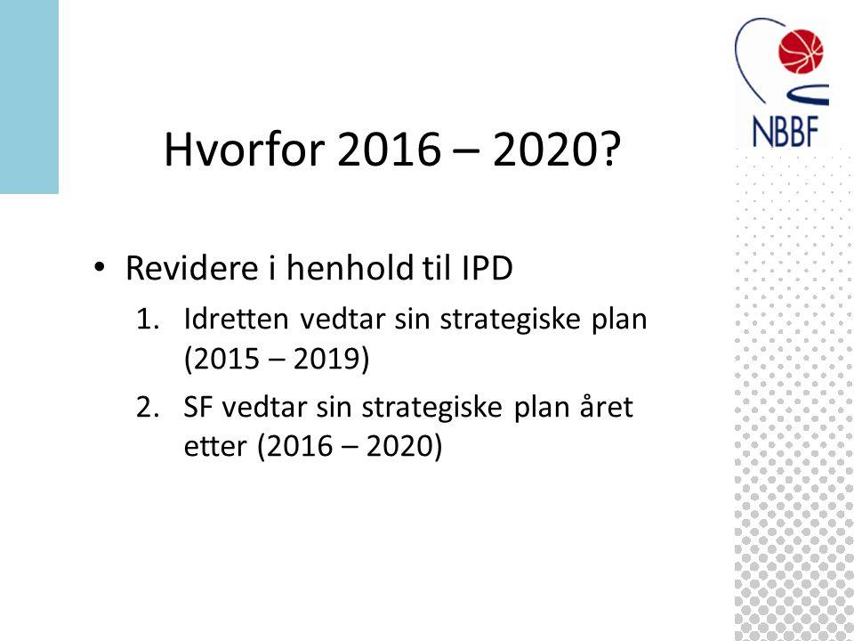 Revidere i henhold til IPD 1.Idretten vedtar sin strategiske plan (2015 – 2019) 2.SF vedtar sin strategiske plan året etter (2016 – 2020) Hvorfor 2016 – 2020