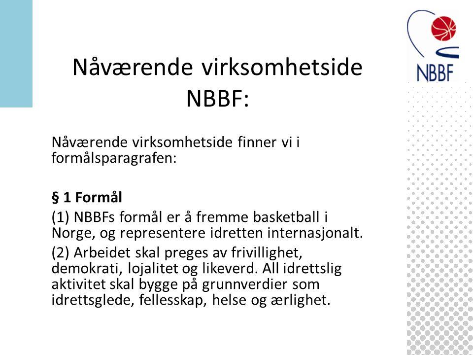 Nåværende virksomhetside finner vi i formålsparagrafen: § 1 Formål (1) NBBFs formål er å fremme basketball i Norge, og representere idretten internasjonalt.